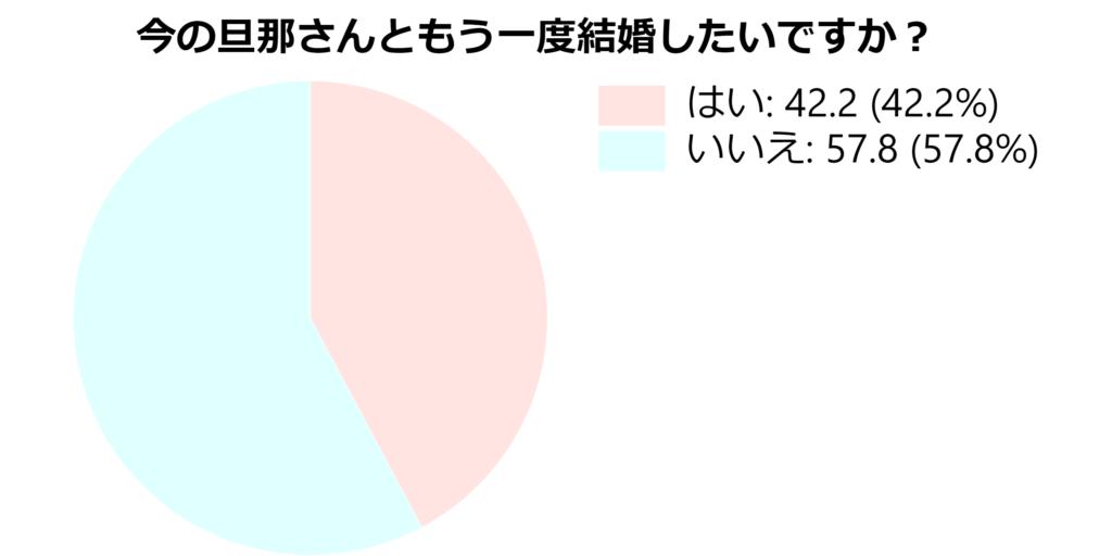 pie-chart (2)