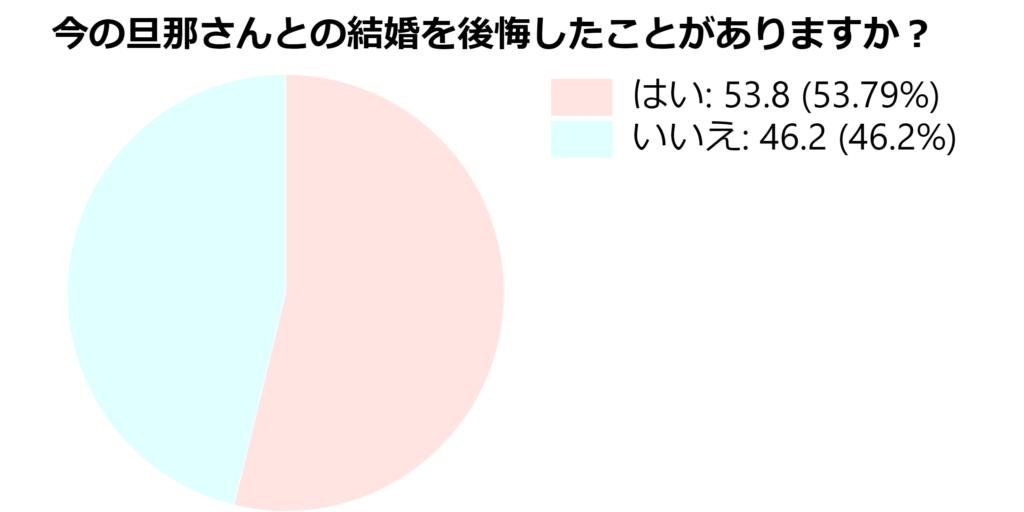 pie-chart (3)