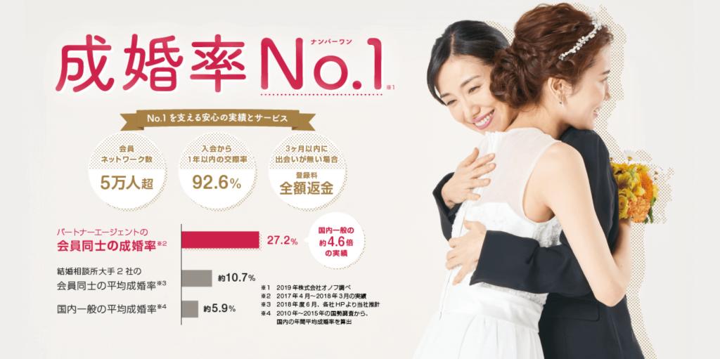 40代おすすめ結婚相談所ランキング:パートナーエージェント