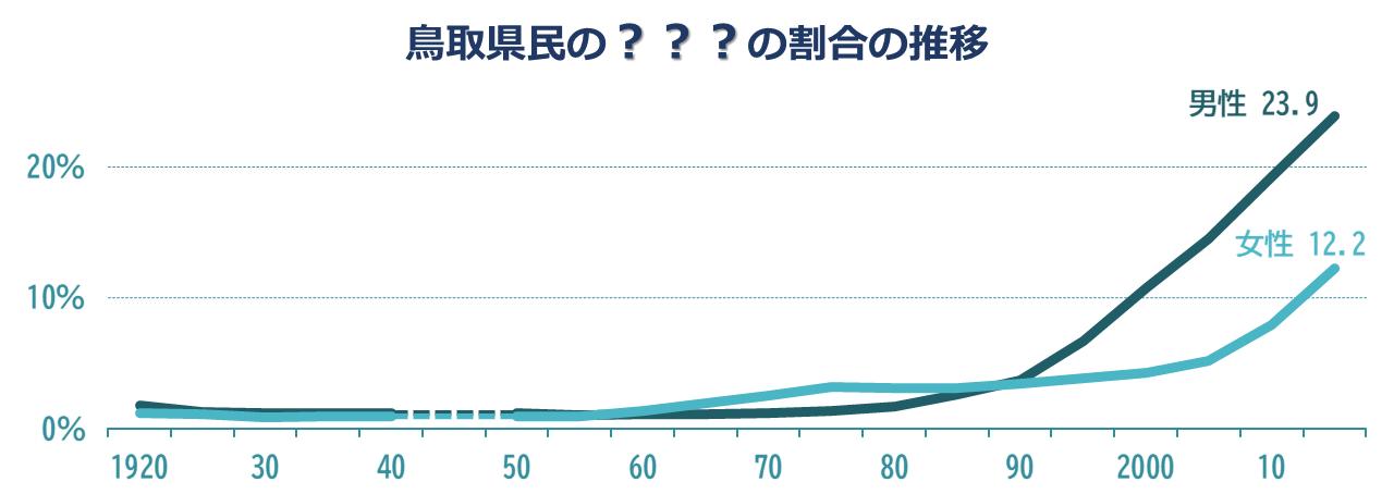 column_06_chart_01